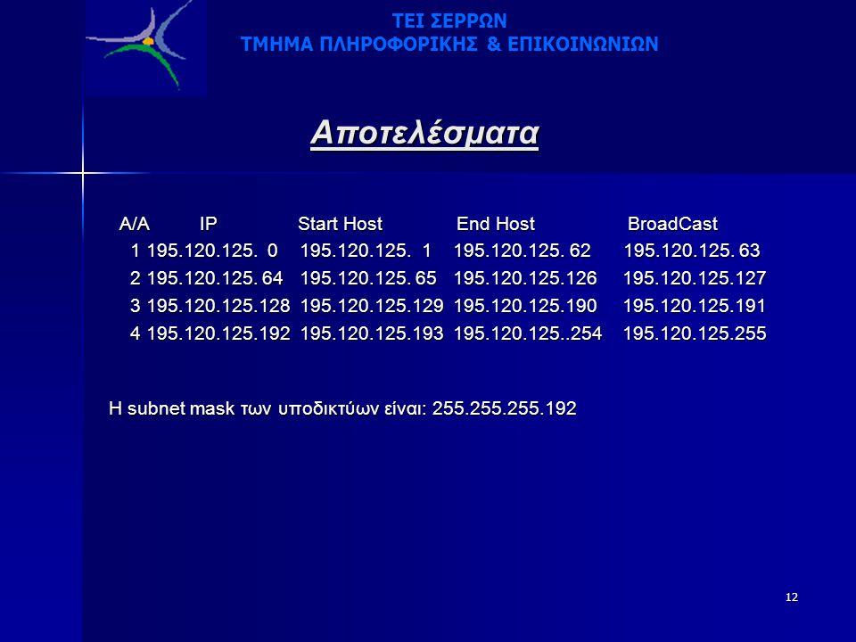 12 Αποτελέσματα A/A IP Start Host End Host BroadCast A/A IP Start Host End Host BroadCast 1 195.120.125. 0 195.120.125. 1 195.120.125. 62 195.120.125.