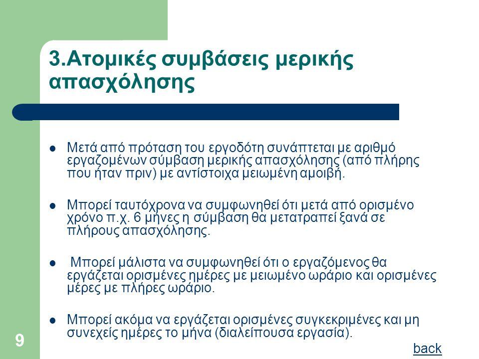 9 3.Ατομικές συμβάσεις μερικής απασχόλησης  Μετά από πρόταση του εργοδότη συνάπτεται με αριθμό εργαζομένων σύμβαση μερικής απασχόλησης (από πλήρης πο