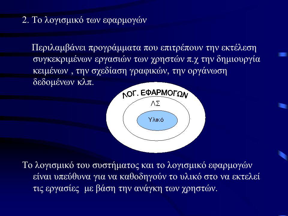 3.4.1 Ο κύκλος ανάπτυξης προγράμματος Ο κύκλος ανάπτυξης προγράμματος αναλύεται σε έξι βασικά βήματα: •Περιγραφή του προβλήματος, καθορισμός απαιτήσεων, •Ανάλυση του προβλήματος, •Σχεδίαση της λύσης του προβλήματος, •Κωδικοποίηση σε γλώσσα προγραμματισμού, •Έλεγχος, διόρθωση λαθών, •Συντήρηση προγράμματος.