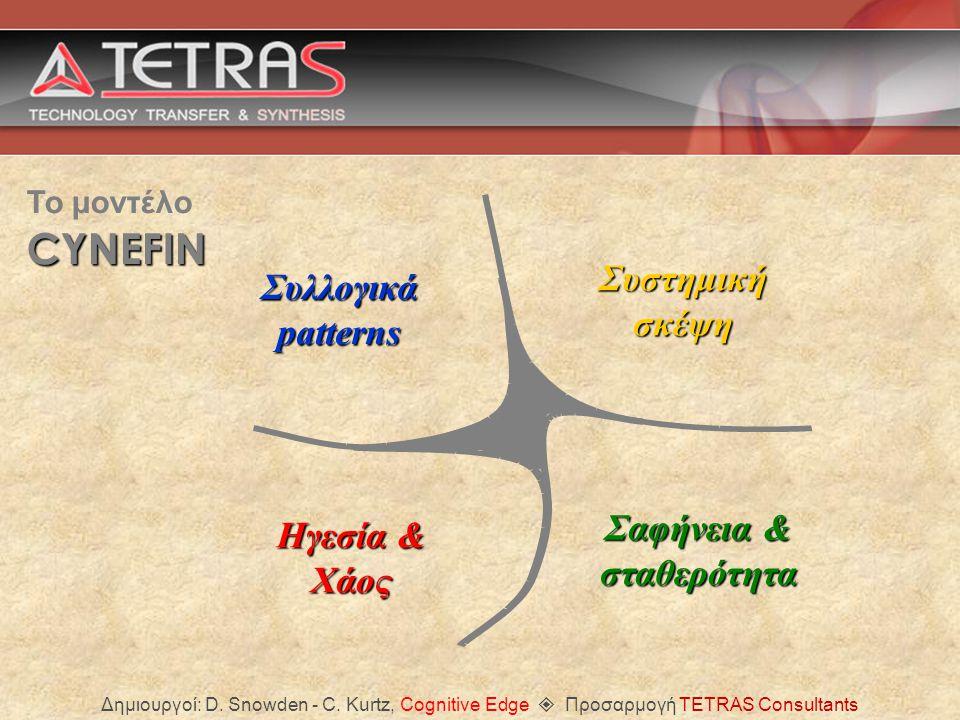 Συστημική σκέψη Συλλογικά patterns Ηγεσία & Χάος Σαφήνεια & σταθερότητα CYNEFIN Το μοντέλο CYNEFIN Δημιουργοί: D.