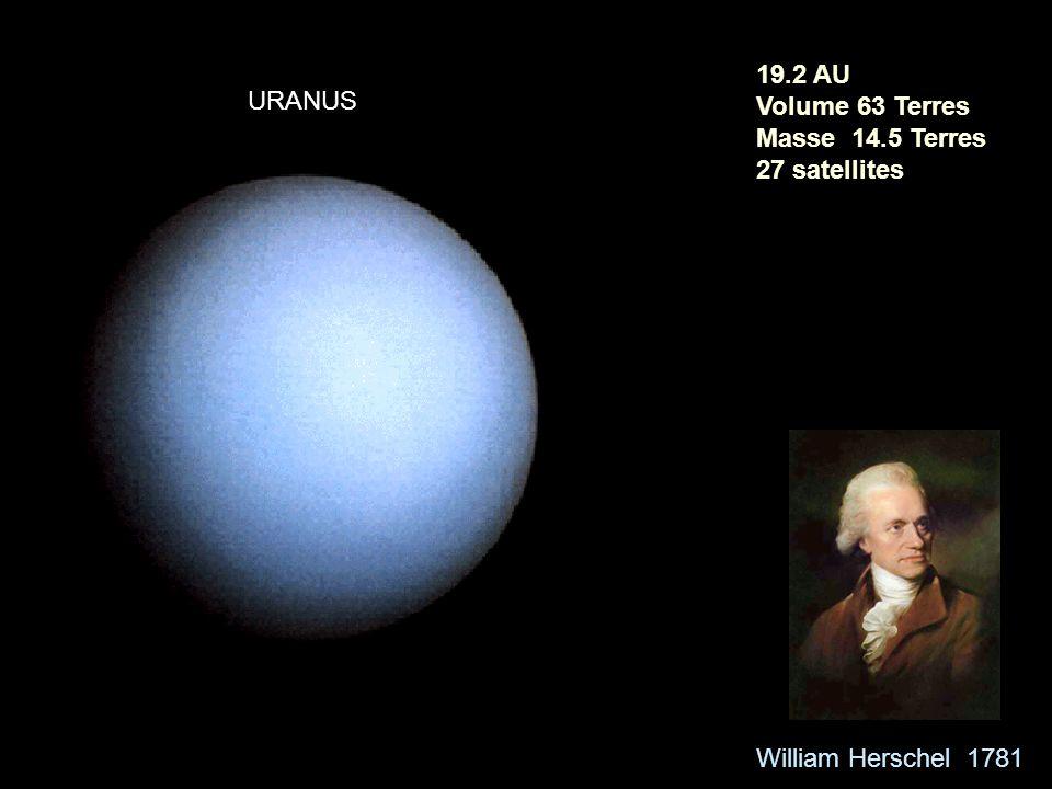 William Herschel 1781 19.2 AU Volume 63 Terres Masse 14.5 Terres 27 satellites URANUS
