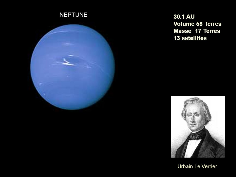 30.1 AU Volume 58 Terres Masse 17 Terres 13 satellites Urbain Le Verrier NEPTUNE