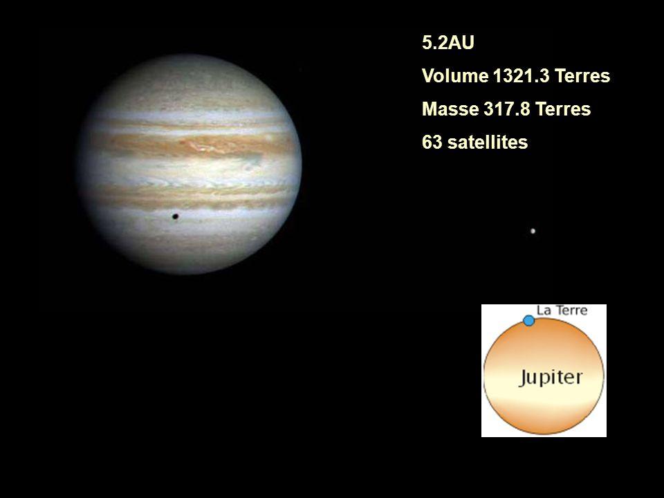 5.2AU Volume 1321.3 Terres Masse 317.8 Terres 63 satellites