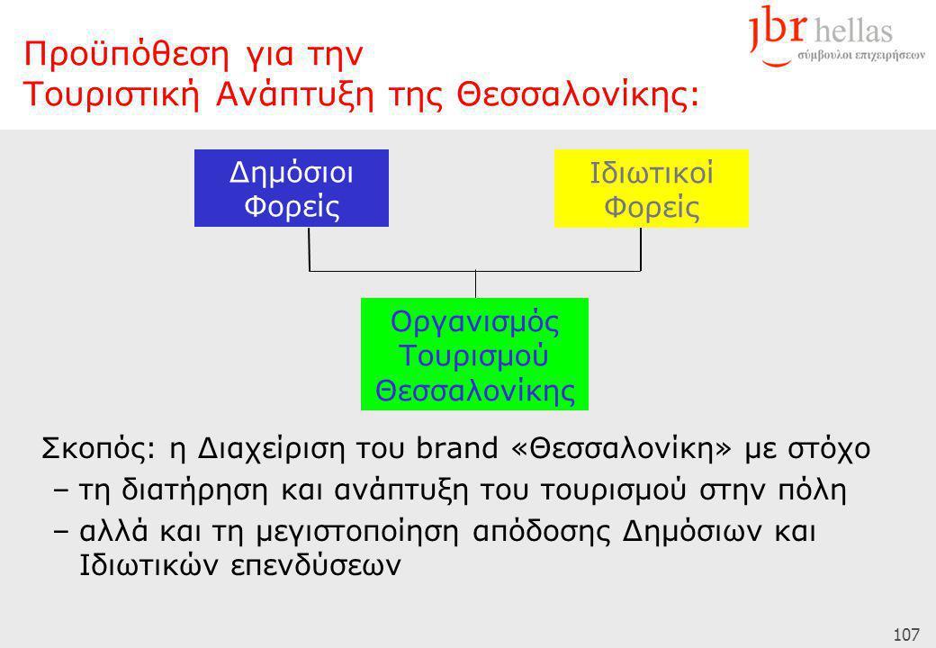 107 Δημόσιοι Φορείς Ιδιωτικοί Φορείς Οργανισμός Τουρισμού Θεσσαλονίκης Σκοπός: η Διαχείριση του brand «Θεσσαλονίκη» με στόχο –τη διατήρηση και ανάπτυξη του τουρισμού στην πόλη –αλλά και τη μεγιστοποίηση απόδοσης Δημόσιων και Ιδιωτικών επενδύσεων Προϋπόθεση για την Τουριστική Ανάπτυξη της Θεσσαλονίκης: