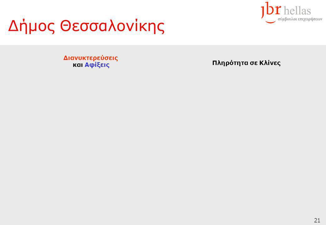 21 Δήμος Θεσσαλονίκης Διανυκτερεύσεις και Αφίξεις Πληρότητα σε Κλίνες