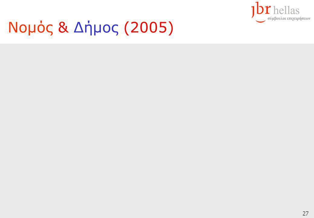 27 Νομός & Δήμος (2005)