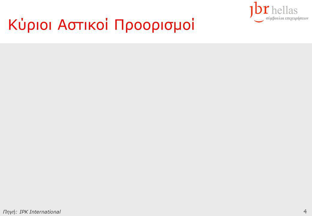 4 Πηγή: IPK International Κύριοι Αστικοί Προορισμοί