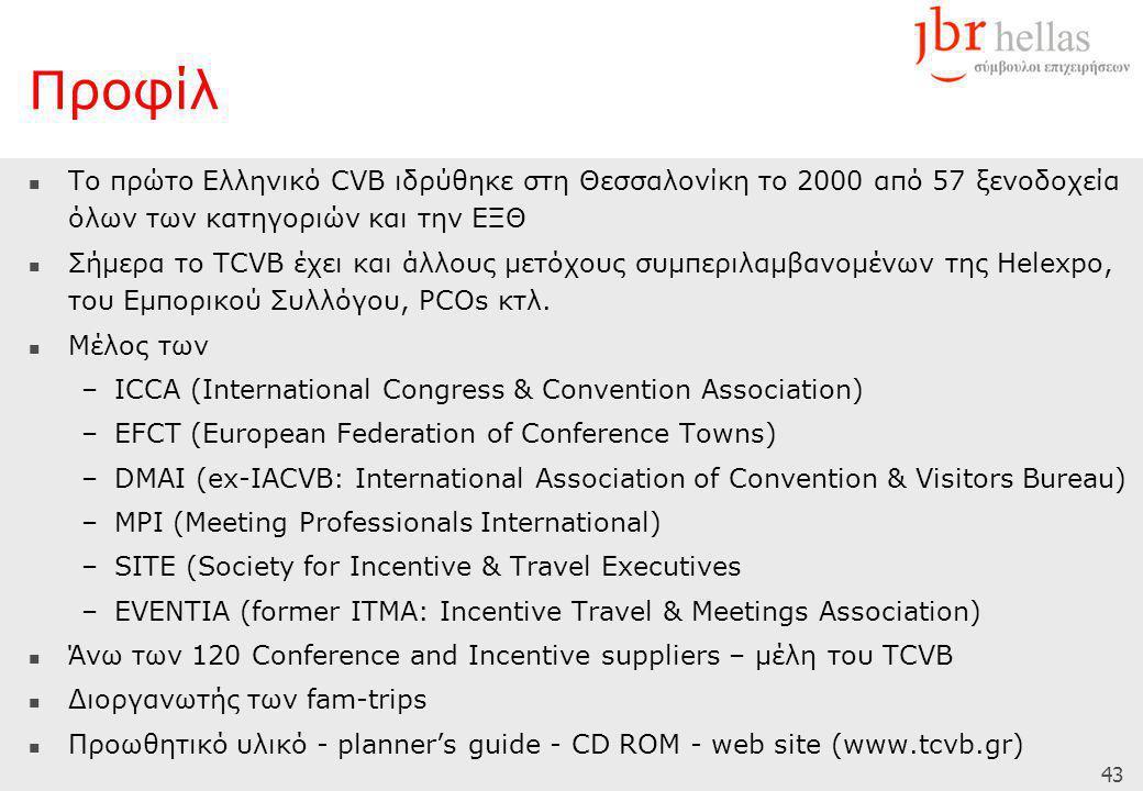 43 Προφίλ  Το πρώτο Ελληνικό CVB ιδρύθηκε στη Θεσσαλονίκη το 2000 από 57 ξενοδοχεία όλων των κατηγοριών και την ΕΞΘ  Σήμερα το TCVB έχει και άλλους