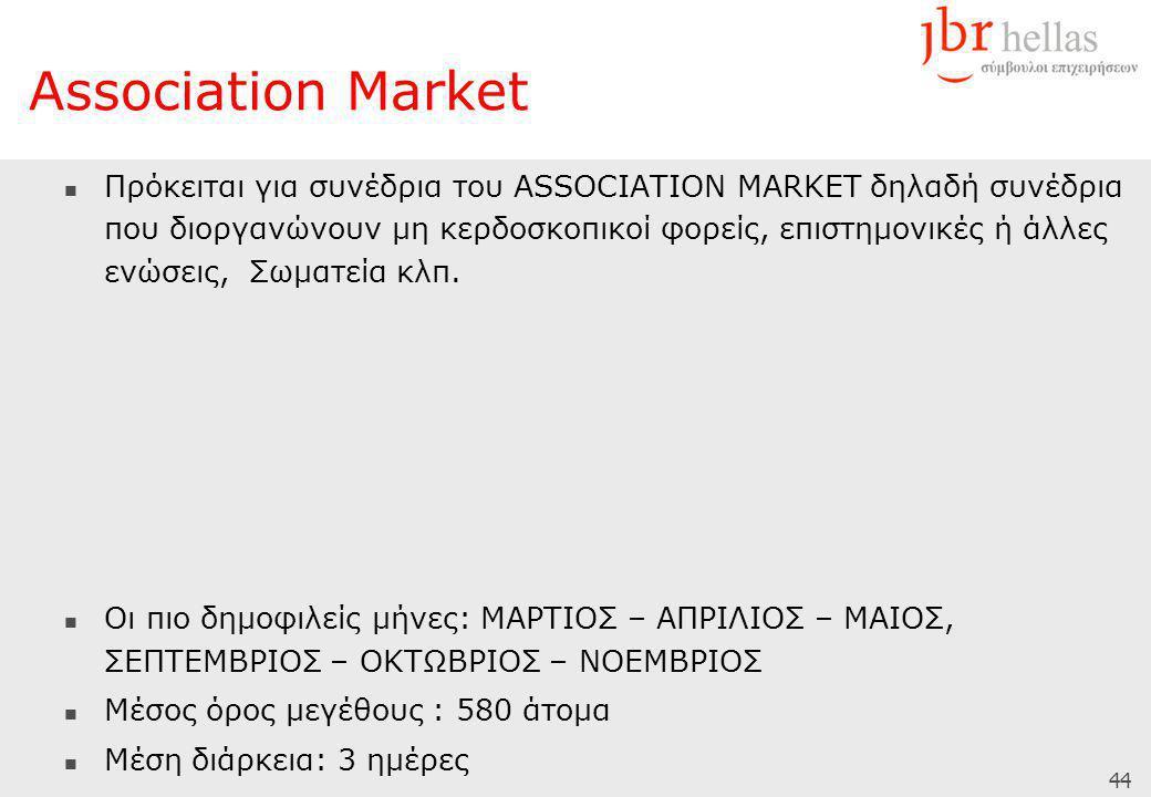 44 Association Market  Πρόκειται για συνέδρια του ASSOCIATION MARKET δηλαδή συνέδρια που διοργανώνουν μη κερδοσκοπικοί φορείς, επιστημονικές ή άλλες ενώσεις, Σωματεία κλπ.