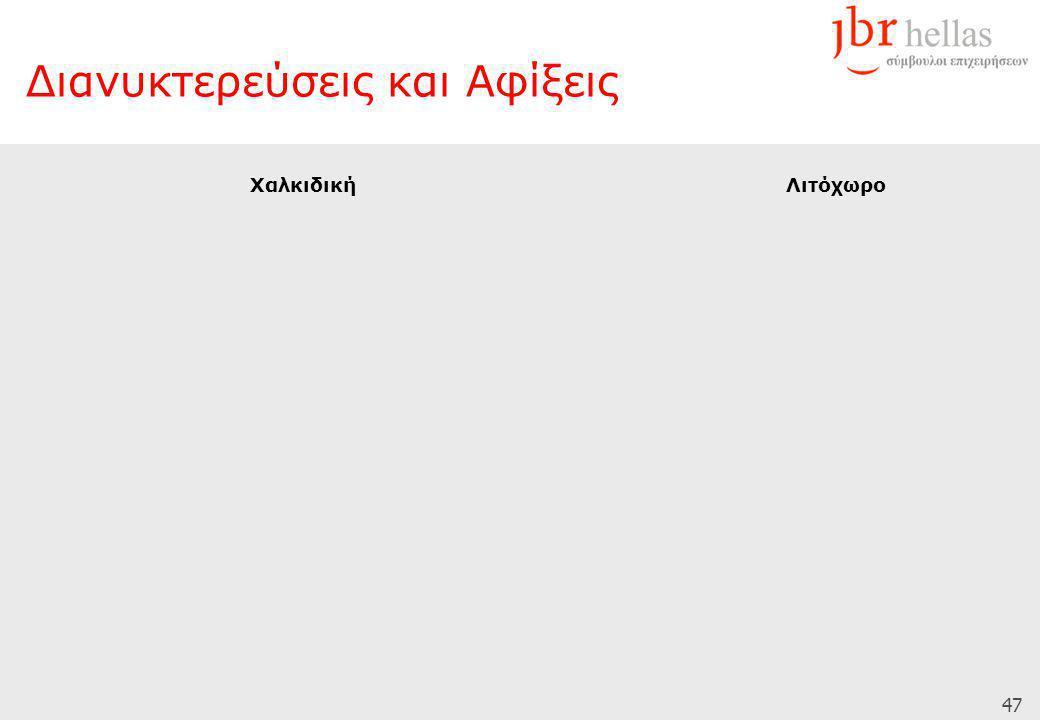 47 Διανυκτερεύσεις και Αφίξεις ΛιτόχωροΧαλκιδική