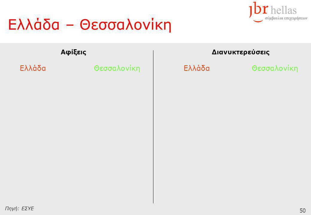 50 Ελλάδα – Θεσσαλονίκη Αφίξεις Πηγή: ΕΣΥΕ ΕλλάδαΘεσσαλονίκηΕλλάδαΘεσσαλονίκη Διανυκτερεύσεις