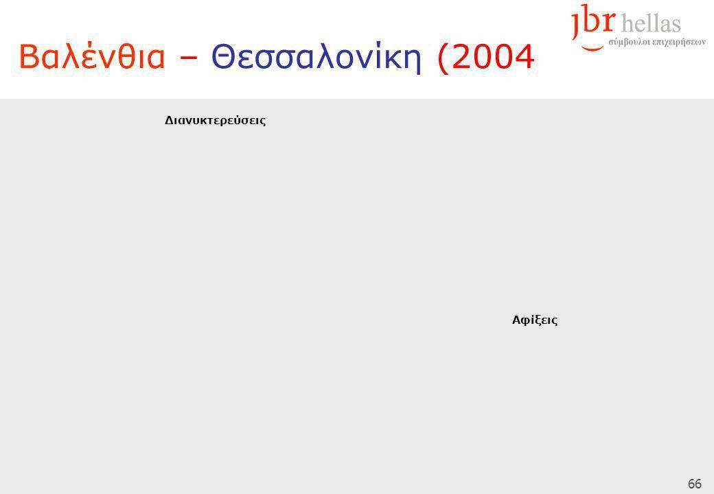 66 Βαλένθια – Θεσσαλονίκη (2004 Διανυκτερεύσεις Αφίξεις