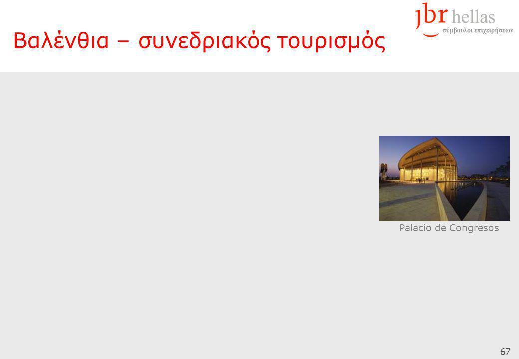 67 Βαλένθια – συνεδριακός τουρισμός Palacio de Congresos