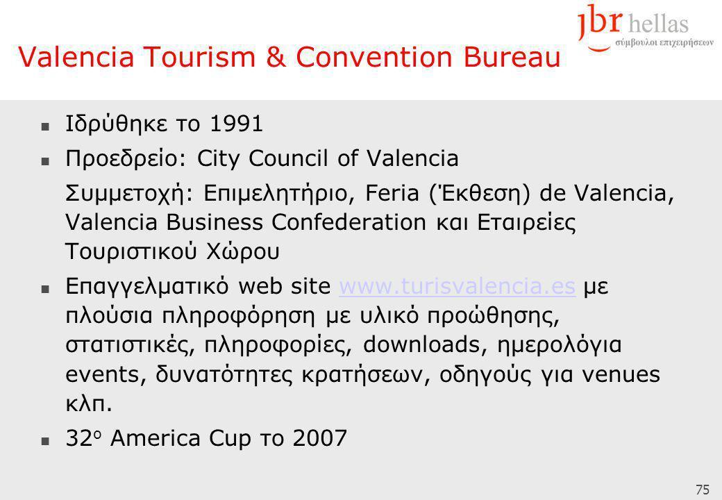 75 Valencia Tourism & Convention Bureau  Ιδρύθηκε το 1991  Προεδρείο: City Council of Valencia Συμμετοχή: Επιμελητήριο, Feria (Έκθεση) de Valencia, Valencia Business Confederation και Εταιρείες Τουριστικού Χώρου  Επαγγελματικό web site www.turisvalencia.es με πλούσια πληροφόρηση με υλικό προώθησης, στατιστικές, πληροφορίες, downloads, ημερολόγια events, δυνατότητες κρατήσεων, οδηγούς για venues κλπ.www.turisvalencia.es  32 ο America Cup το 2007
