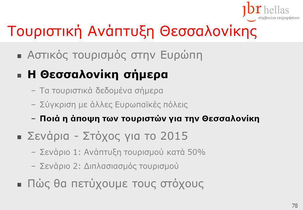 78  Αστικός τουρισμός στην Ευρώπη  Η Θεσσαλονίκη σήμερα –Τα τουριστικά δεδομένα σήμερα –Σύγκριση με άλλες Ευρωπαϊκές πόλεις –Ποιά η άποψη των τουριστών για την Θεσσαλονίκη  Σενάρια - Στόχος για το 2015 –Σενάριο 1: Ανάπτυξη τουρισμού κατά 50% –Σενάριο 2: Διπλασιασμός τουρισμού  Πώς θα πετύχουμε τους στόχους Τουριστική Ανάπτυξη Θεσσαλονίκης