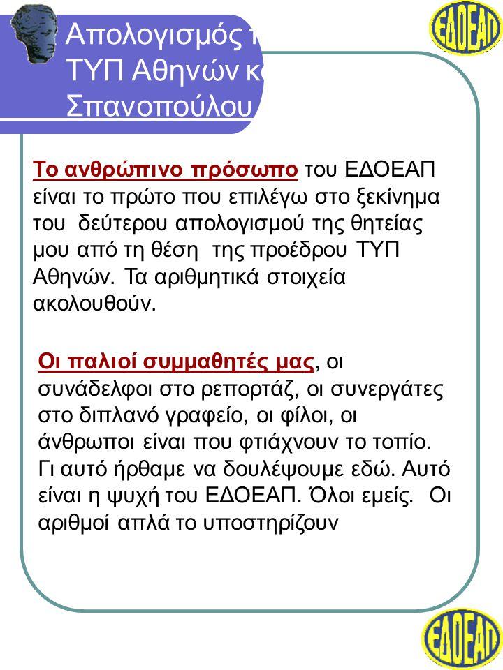 Απολογισμός της Προέδρου ΤΥΠ Αθηνών κας Ελένης Σπανοπούλου Το ανθρώπινο πρόσωπο του ΕΔΟΕΑΠ είναι το πρώτο που επιλέγω στο ξεκίνημα του δεύτερου απολογισμού της θητείας μου από τη θέση της προέδρου ΤΥΠ Αθηνών.
