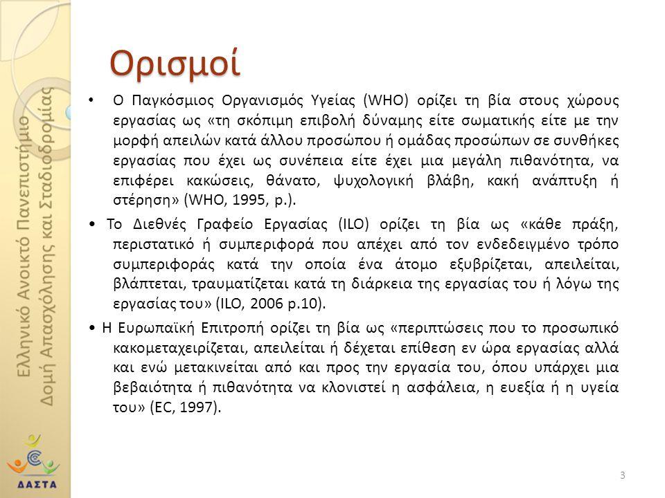 Κοινά σημεία ορισμών 1.Ανεπιθύμητη συμπεριφορά (σωματική, λεκτική, ψυχολογική, σεξουαλικού χαρακτήρα) 2.