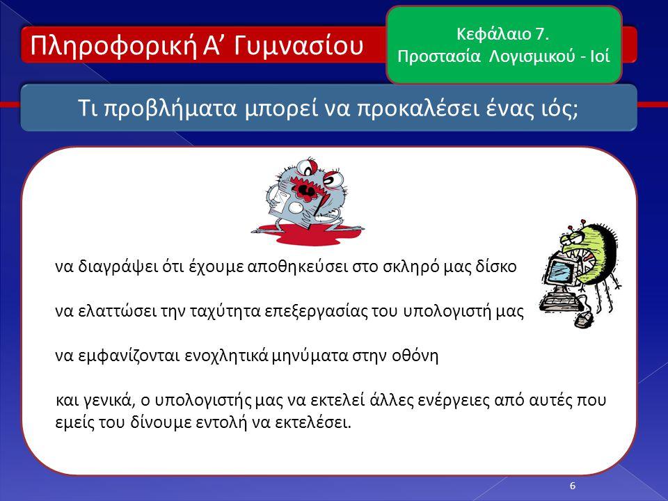 Πληροφορική Α' Γυμνασίου 6 Τι προβλήματα μπορεί να προκαλέσει ένας ιός; Κεφάλαιο 7. Προστασία Λογισμικού - Ιοί να διαγράψει ότι έχουμε αποθηκεύσει στο