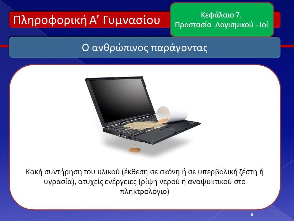 Πληροφορική Α' Γυμνασίου 19 Προστασία δεδομένων Κεφάλαιο 7.