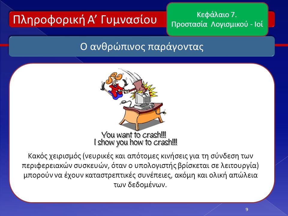 Πληροφορική Α' Γυμνασίου 10 Εισβολή ανεπιθύμητων στον υπολογιστή μας Κεφάλαιο 7.