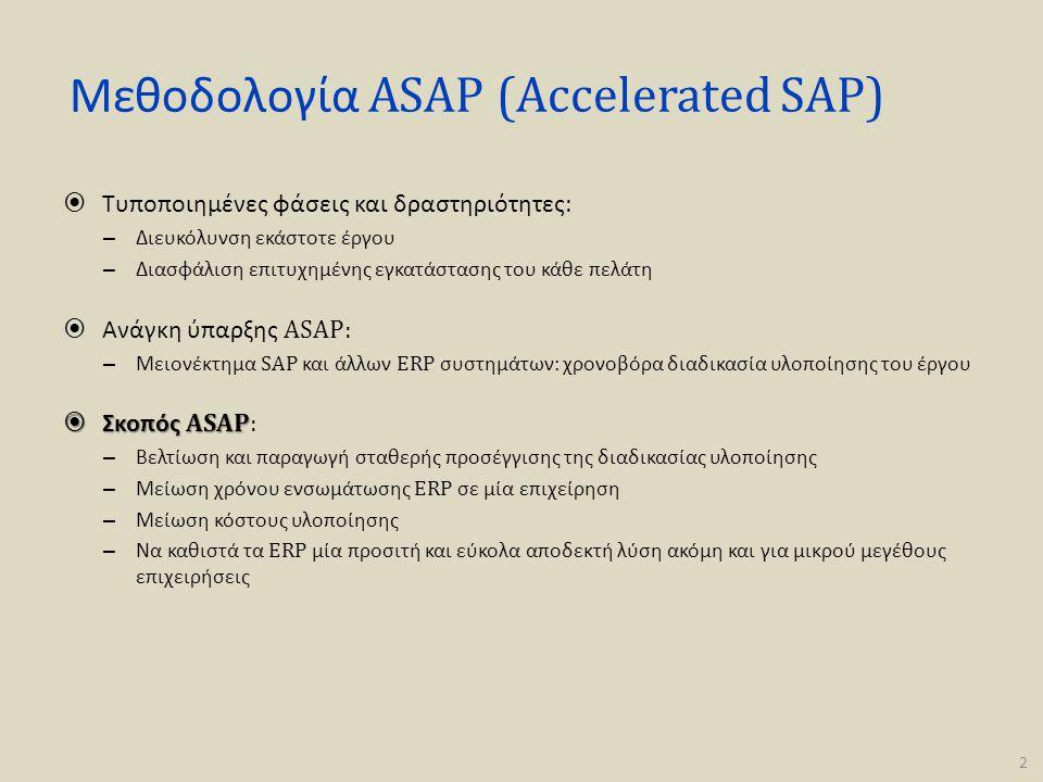 ASAP in 5 main steps 1.Προετοιμασία έργου (Project Preparation) 2.Ανάλυση διαδικασιών και απαιτήσεων (Business Blueprint) 3.Υλοποίηση ( Realization ) 4.Τελική προετοιμασία ( Final Preparation ) 5.Υποστήριξη παραγωγικής λειτουργίας Ολοκλήρωση έργου 3