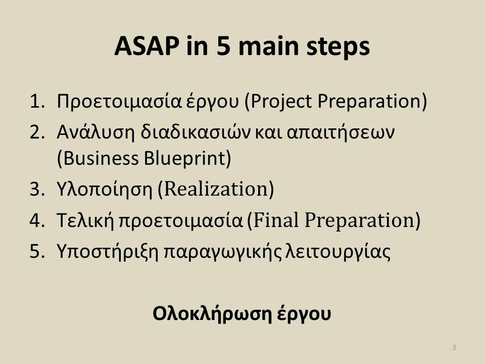 1 η φάση Προετοιμασία έργου (Project Preparation) • Αρχικός προγραμματισμός έργου • Συμφωνείται – Ο σκοπός και η έκτασή του – Η στρατηγική υλοποίησης – Ο τρόπος εργασίας (οργάνωση του έργου) • Προετοιμάζεται το περιβάλλον εργασίας • Πραγματοποιείται η εναρκτήρια συνάντηση ( kick – off meeting ) 4