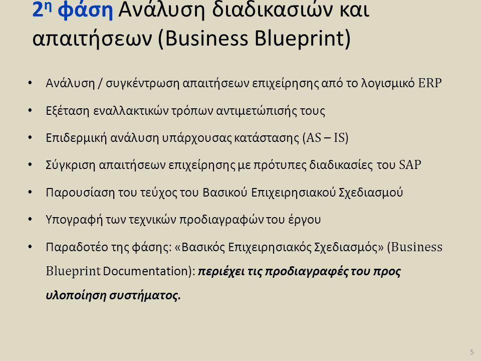 3 η φάση Υλοποίηση ( Realization )  Σταδιακή παραμετροποίηση ( customization ) συστήματος και επιχειρησιακών διεργασιών  Μετά την παραμετροποίηση: 1.Προγράμματα επέκτασης 2.Προγράμματα – γέφυρες με άλλα συστήματα 3.Προγράμματα μεταφοράς δεδομένων 4.Αναφορές / εκτυπώσεις 5.Παραστατικά 6