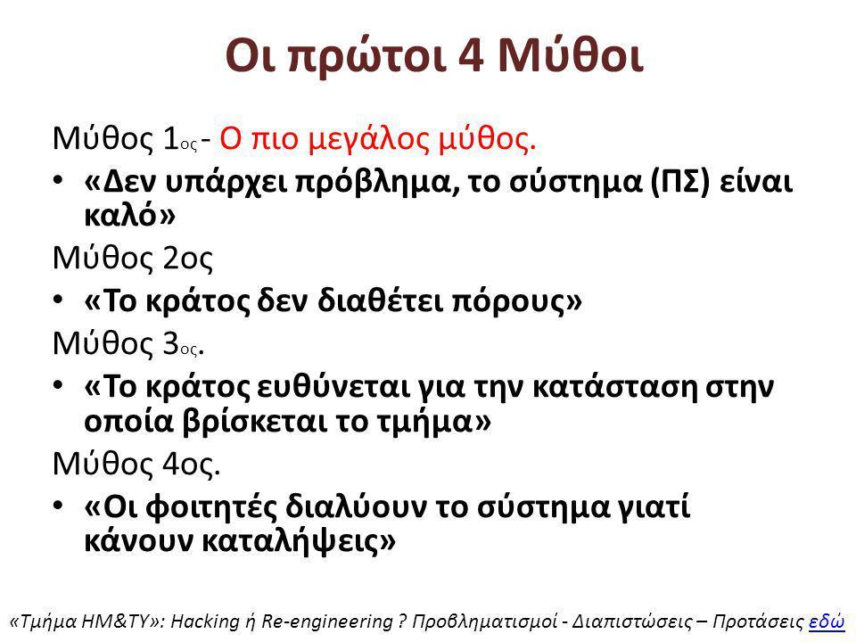 Οι πρώτοι 4 Μύθοι Μύθος 1 ος - Ο πιο μεγάλος μύθος.