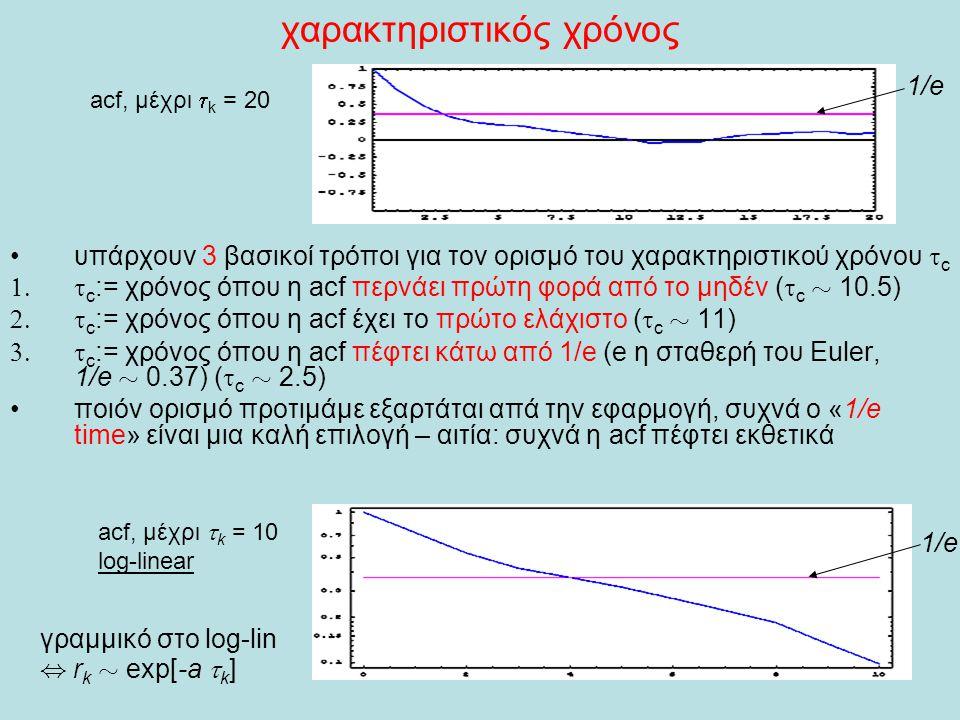 χαρακτηριστικός χρόνος •υπάρχουν 3 βασικοί τρόποι για τον ορισμό του χαρακτηριστικού χρόνου  c  c := χρόνος όπου η acf περνάει πρώτη φορά από το μ