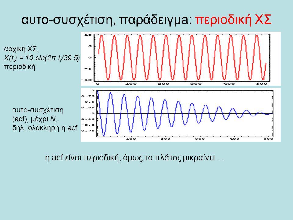 αυτο-συσχέτιση, παράδειγμa: περιοδική ΧΣ αρχική ΧΣ, X(t i ) = 10 sin(2π t i /39.5) περιοδική αυτο-συσχέτιση (acf), μέχρι Ν, δηλ. ολόκληρη η acf η acf