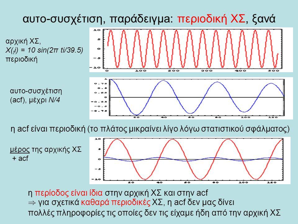 αυτο-συσχέτιση, παράδειγμa: περιοδική ΧΣ, ξανά μέρος της αρχικής ΧΣ + acf η περίοδος είναι ίδια στην αρχική ΧΣ και στην acf ) για σχετικά καθαρά περιο