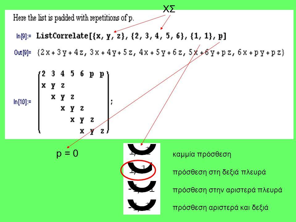 p = 0p = 0 καμμία πρόσθεση πρόσθεση στη δεξιά πλευρά πρόσθεση στην αριστερά πλευρά πρόσθεση αριστερά και δεξιά ΧΣ