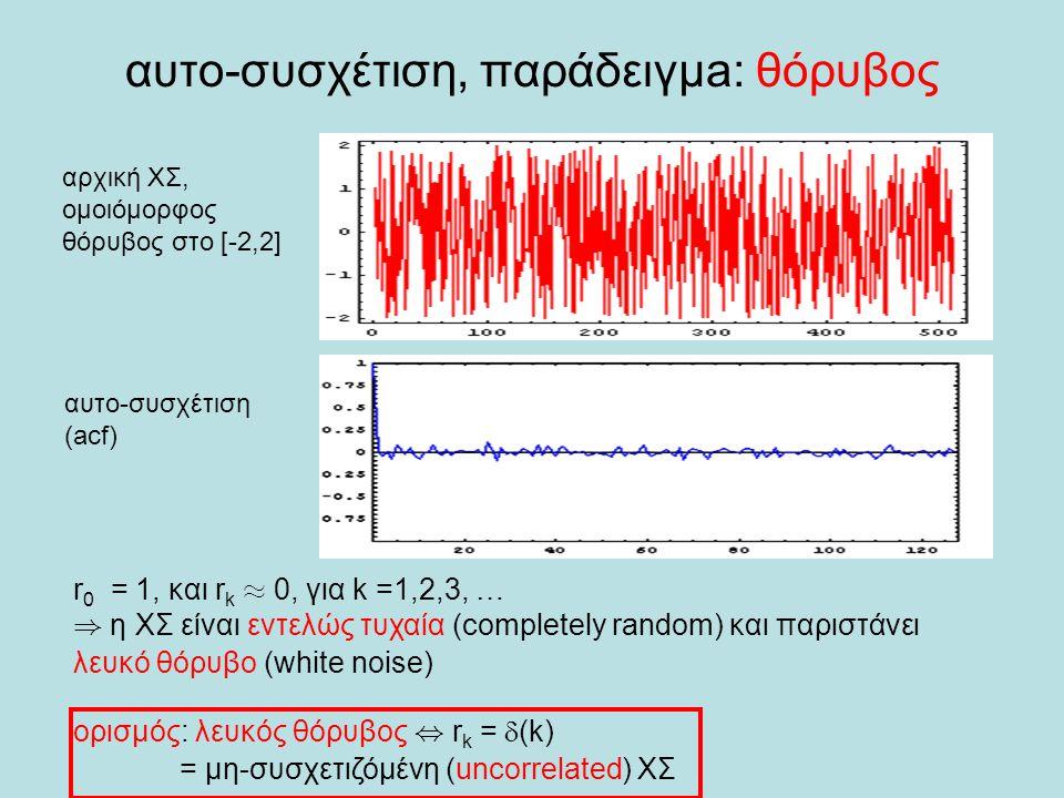 αυτο-συσχέτιση, παράδειγμa: θόρυβος αρχική ΧΣ, ομοιόμορφος θόρυβος στο [-2,2] αυτο-συσχέτιση (acf) r 0 = 1, και r k ¼ 0, για k =1,2,3, … ) η ΧΣ είναι