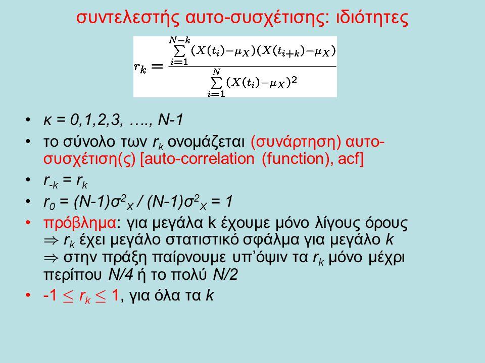 συντελεστής αυτο-συσχέτισης: ιδιότητες •κ = 0,1,2,3, …., N-1 •το σύνολο των r k ονομάζεται (συνάρτηση) αυτο- συσχέτιση(ς) [auto-correlation (function)