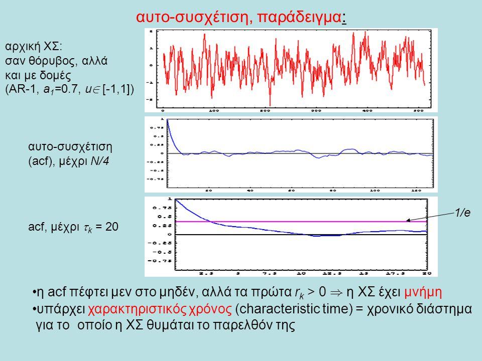 αυτο-συσχέτιση, παράδειγμα: αρχική ΧΣ: σαν θόρυβος, αλλά και με δομές (AR-1, a 1 =0.7, u 2 [-1,1]) αυτο-συσχέτιση (acf), μέχρι Ν/4 acf, μέχρι  k = 20