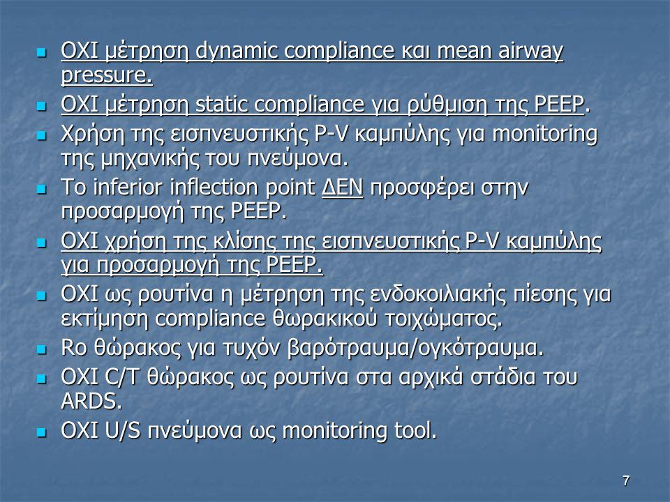  OΧΙ μέτρηση dynamic compliance και mean airway pressure.