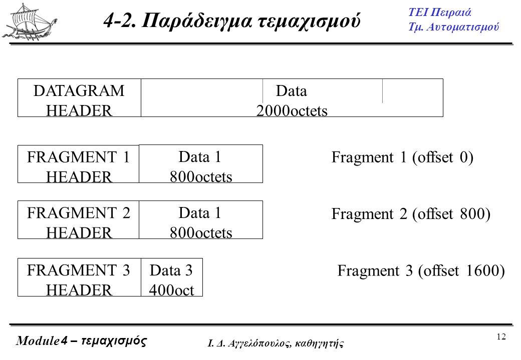12 ΤΕΙ Πειραιά Τμ. Αυτοματισμού Module Ι. Δ. Αγγελόπουλος, καθηγητής DATAGRAM HEADER Data 2000octets FRAGMENT 1 HEADER FRAGMENT 2 HEADER FRAGMENT 3 HE
