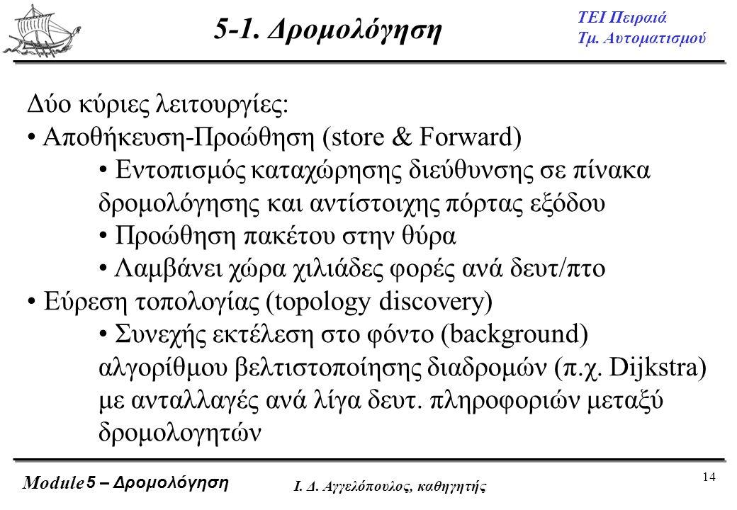 14 ΤΕΙ Πειραιά Τμ. Αυτοματισμού Module Ι. Δ. Αγγελόπουλος, καθηγητής Δύο κύριες λειτουργίες: • Αποθήκευση-Προώθηση (store & Forward) • Εντοπισμός κατα