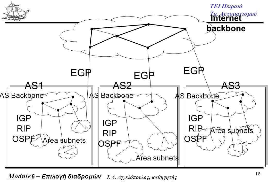 18 ΤΕΙ Πειραιά Τμ. Αυτοματισμού Module Ι. Δ. Αγγελόπουλος, καθηγητής ASx: Autonomous System Internet backbone EGP AS1 Area subnets IGP RIP OSPF AS2 Ar