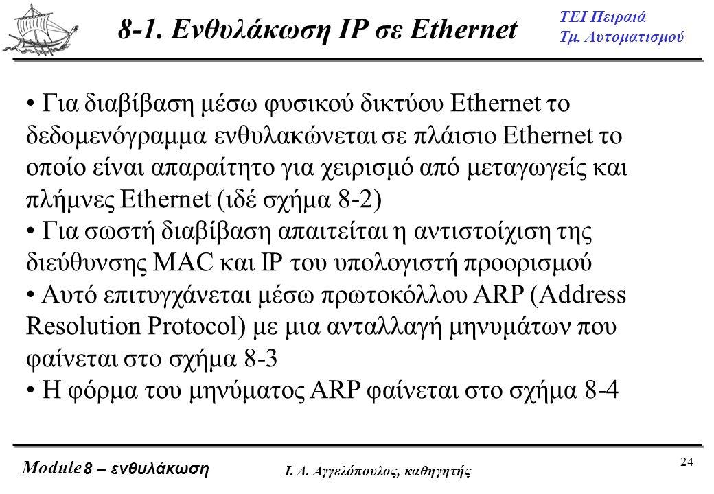 24 ΤΕΙ Πειραιά Τμ. Αυτοματισμού Module Ι. Δ. Αγγελόπουλος, καθηγητής 8-1. Ενθυλάκωση IP σε Ethernet • Για διαβίβαση μέσω φυσικού δικτύου Ethernet το δ