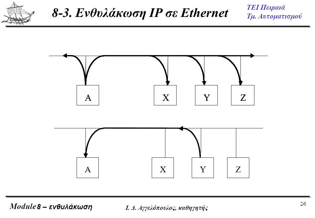 26 ΤΕΙ Πειραιά Τμ. Αυτοματισμού Module Ι. Δ. Αγγελόπουλος, καθηγητής 8-3. Ενθυλάκωση IP σε Ethernet 8 – ενθυλάκωση