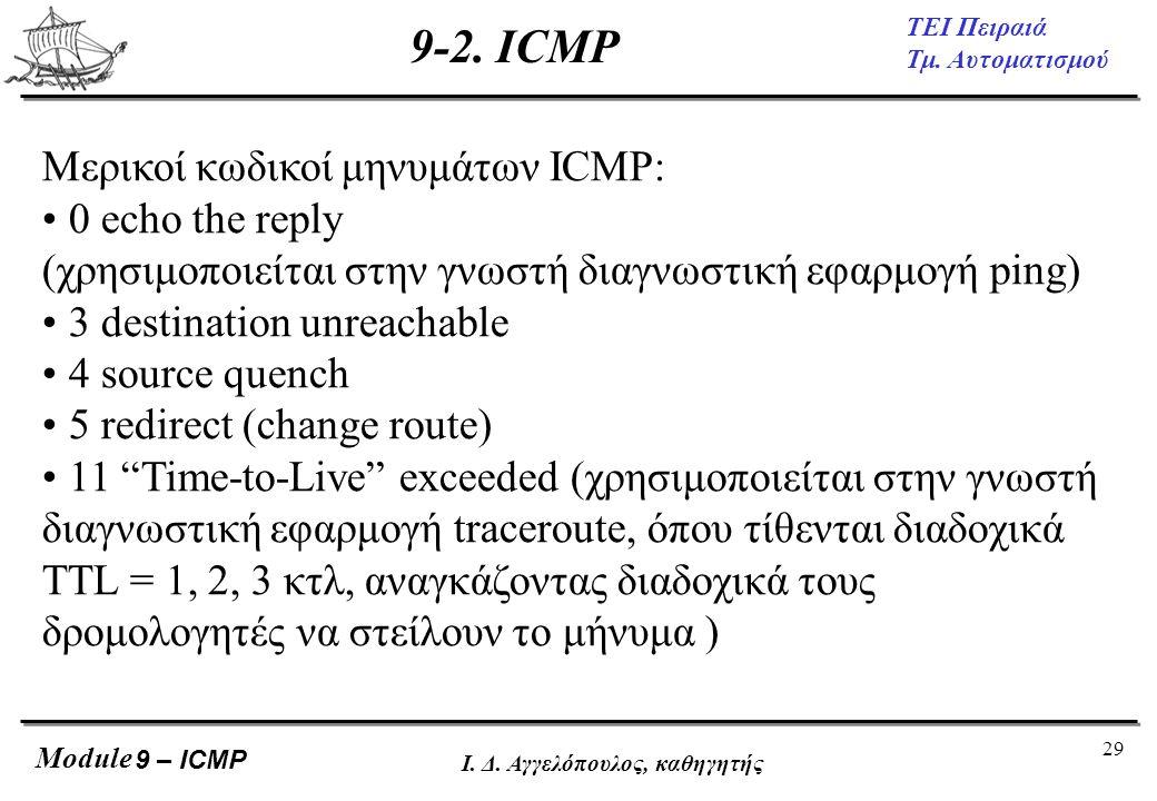 29 ΤΕΙ Πειραιά Τμ. Αυτοματισμού Module Ι. Δ. Αγγελόπουλος, καθηγητής 9-2. ICMP 9 – ICMP Μερικοί κωδικοί μηνυμάτων ICMP: • 0 echo the reply (χρησιμοποι