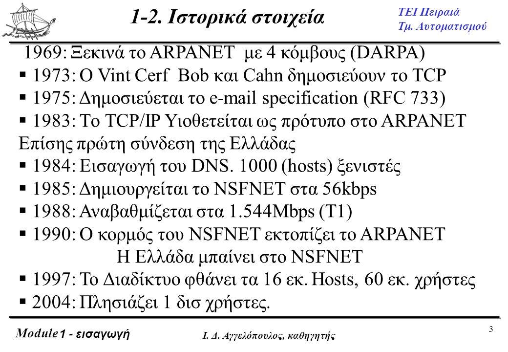 3 ΤΕΙ Πειραιά Τμ. Αυτοματισμού Module Ι. Δ. Αγγελόπουλος, καθηγητής 1-2. Ιστορικά στοιχεία 1969: Ξεκινά το ARPANET με 4 κόμβους (DARPA)  1973: Ο Vint