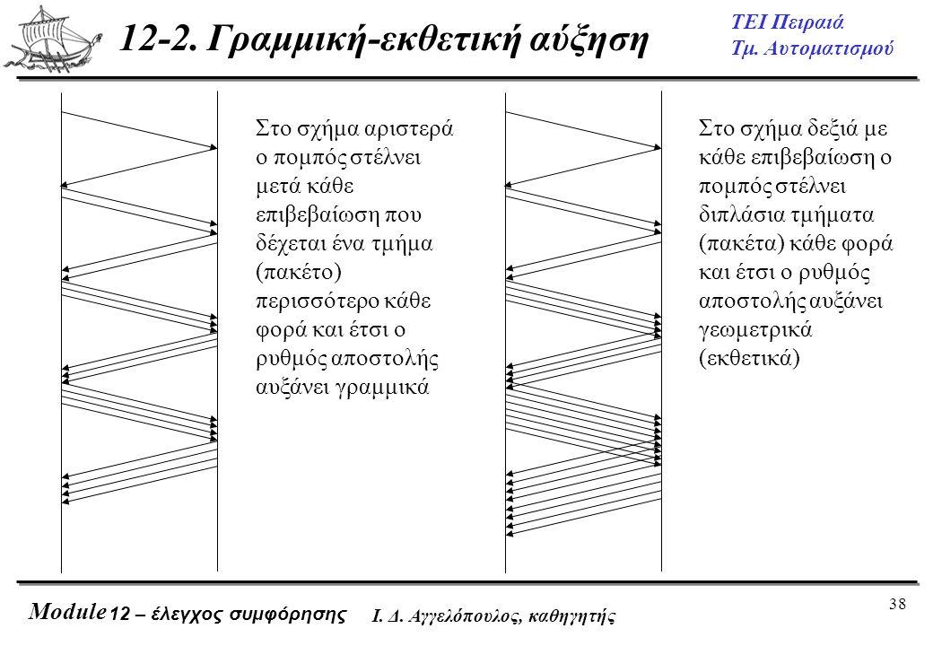 38 ΤΕΙ Πειραιά Τμ. Αυτοματισμού Module Ι. Δ. Αγγελόπουλος, καθηγητής 12-2. Γραμμική-εκθετική αύξηση 12 – έλεγχος συμφόρησης Στο σχήμα αριστερά ο πομπό