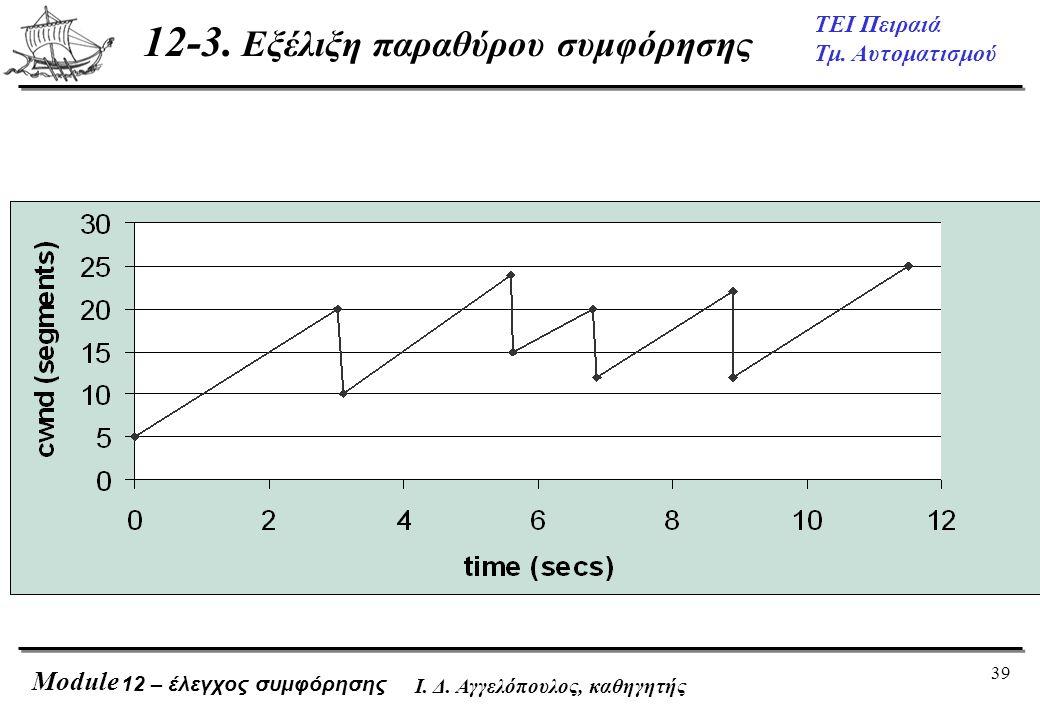 39 ΤΕΙ Πειραιά Τμ. Αυτοματισμού Module Ι. Δ. Αγγελόπουλος, καθηγητής 12-3. Εξέλιξη παραθύρου συμφόρησης 12 – έλεγχος συμφόρησης