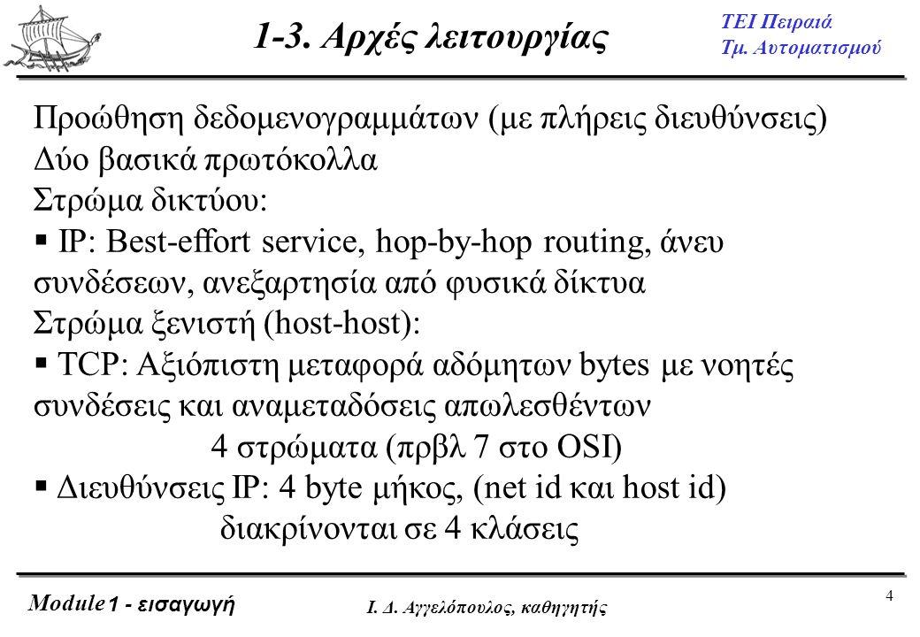 4 ΤΕΙ Πειραιά Τμ. Αυτοματισμού Module Ι. Δ. Αγγελόπουλος, καθηγητής 1-3. Αρχές λειτουργίας Προώθηση δεδομενογραμμάτων (με πλήρεις διευθύνσεις) Δύο βασ