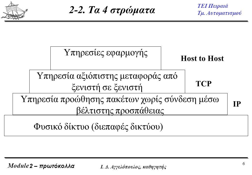 6 ΤΕΙ Πειραιά Τμ. Αυτοματισμού Module Ι. Δ. Αγγελόπουλος, καθηγητής Υπηρεσία προώθησης πακέτων χωρίς σύνδεση μέσω βέλτιστης προσπάθειας Υπηρεσίες εφαρ