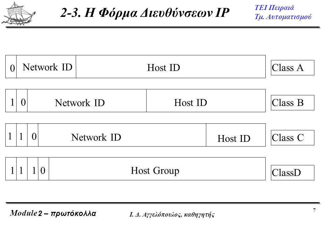 7 ΤΕΙ Πειραιά Τμ. Αυτοματισμού Module Ι. Δ. Αγγελόπουλος, καθηγητής Class A Class B Class C ClassD Host ID Host Group Network ID 0 10 10 1110 1 2-3. Η