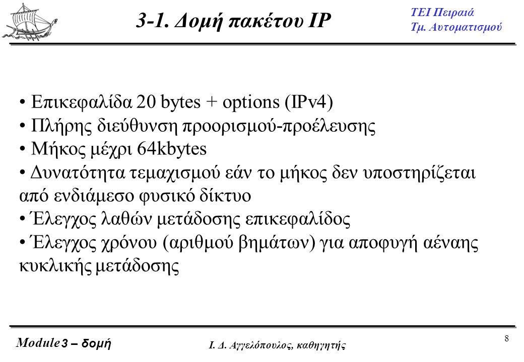 8 ΤΕΙ Πειραιά Τμ. Αυτοματισμού Module Ι. Δ. Αγγελόπουλος, καθηγητής • Επικεφαλίδα 20 bytes + options (IPv4) • Πλήρης διεύθυνση προορισμού-προέλευσης •