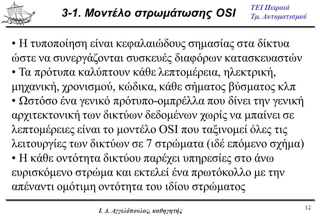 12 ΤΕΙ Πειραιά Τμ. Αυτοματισμού Ι. Δ. Αγγελόπουλος, καθηγητής • Η τυποποίηση είναι κεφαλαιώδους σημασίας στα δίκτυα ώστε να συνεργάζονται συσκευές δια